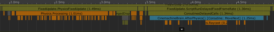 Timeline using a fixed Timestep