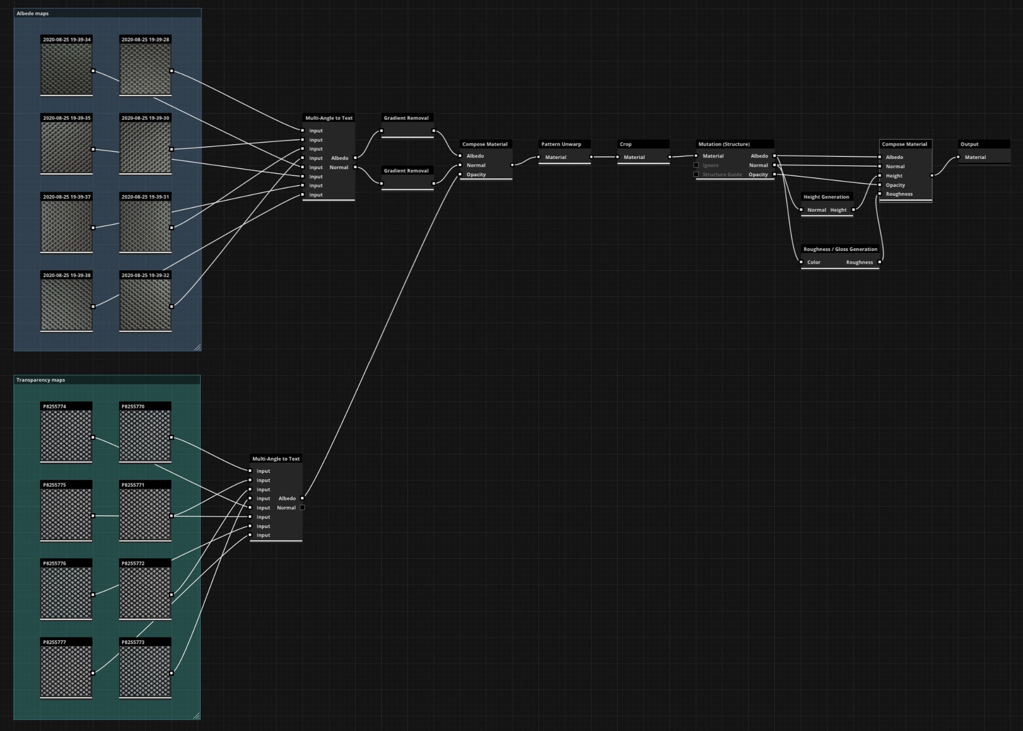 Final node graph of all the textures used by Bieryt and team in ArtEngine.