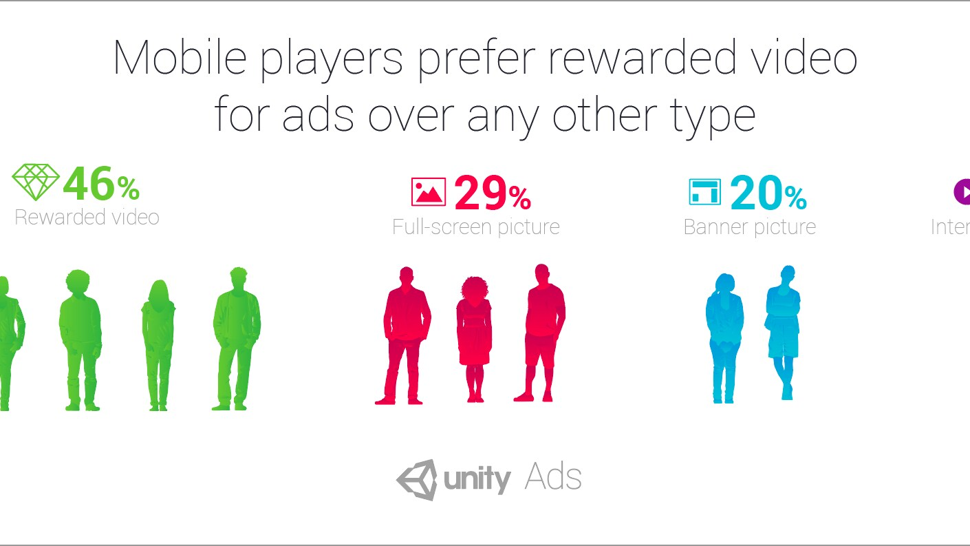 Video_Ads_Infographic_r4_B