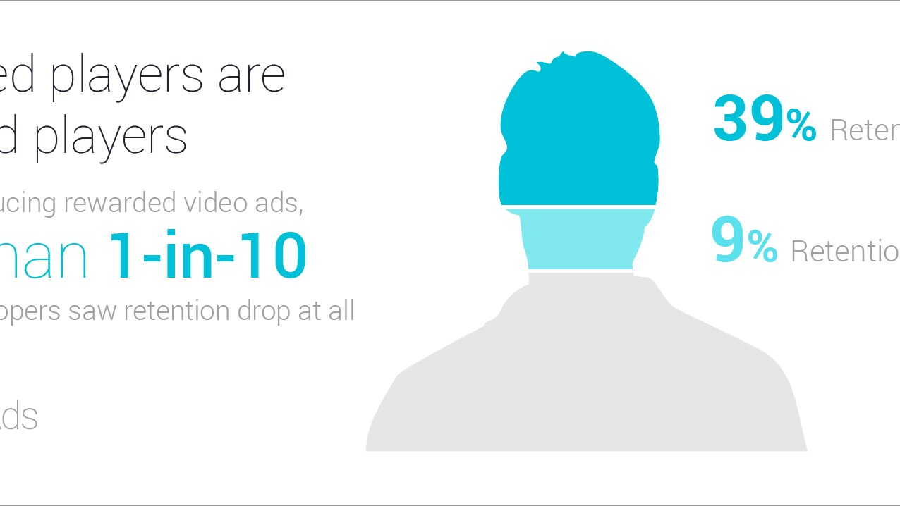 Video_Ads_Infographic_r4_D