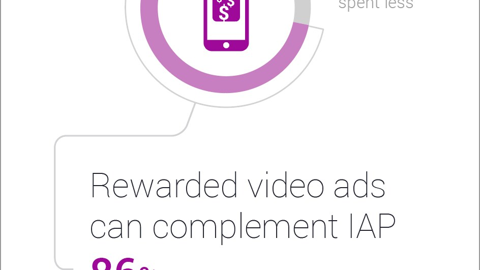 Video_Ads_Infographic_r4_F